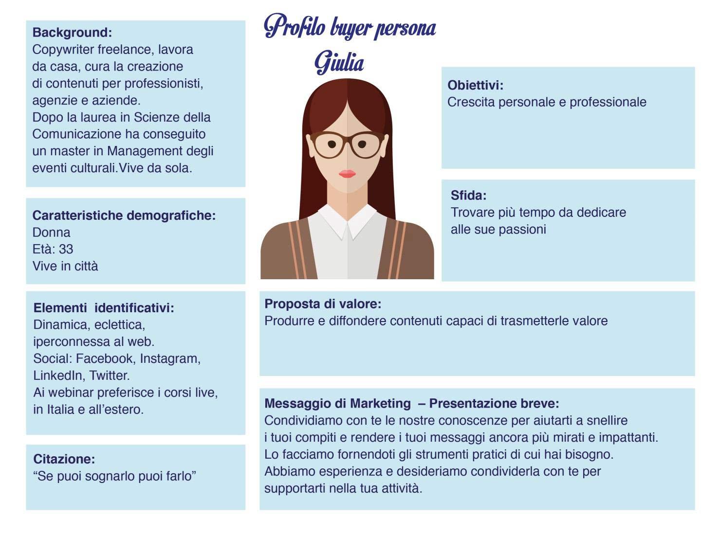 buyers_persona
